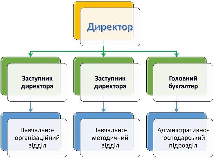 struktura_2.jpg (98.72 Kb)